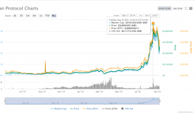 Ocean Protocol Price Forecast – When Is A Re-Entry Possible?