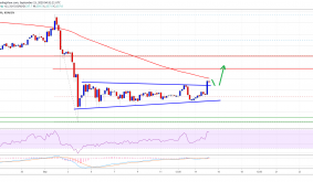 Bitcoin Cash Rallies 7%, More Upsides Likely If BCH Clears 100 SMA