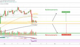 Is Bitcoin Entering A Bear Market?