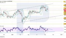 Crypto Price Analysis September 23: BTC, ETH, LTC, TRX, EOS