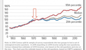 WTF happened in 1971 (and why the f**k it matters so much right now)