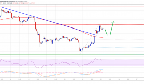 Bitcoin Recovery Runs Into Crucial Resistance, But 100 SMA Holds The Key