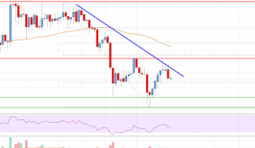 Bitcoin Cash Analysis: $220 Holds The Key For Fresh Increase