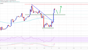 TA: Ethereum Prints Bullish Technical Pattern, Why It Could Rally Past $385