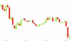 Market Wrap: Bitcoin Pulls Back From $13K While Ether Falls on DeFi Cooling