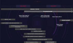 New Cardano Roadmap Puts March 2021 Date For Goguen Mainet Rollout