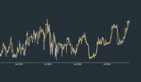 Bitcoin price drop in 3, 2...1? Fear and Greed Index nears dangerous record high