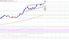 Bitcoin Near Crucial Juncture: Why BTC Could Surge Above $18.8K