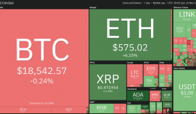 Top 5 cryptocurrencies to watch this week: BTC, ETH, XRP, LTC, DASH