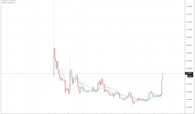 XRP price rallies 91% in a month due to 3 fundamental factors