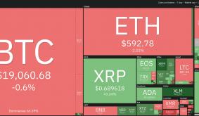 Price Analysis 11/25: Btc, Eth, Xrp, Bch, Link, Ltc, Ada, Dot, Bnb, Xlm