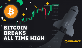 Bitcoin (BTC) Breaks All-Time High on Binance