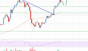 Ethereum Price Analysis: ETH Aims Fresh 2020 High Above $625