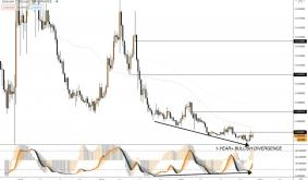 This Legacy Crypto has the Largest Bullish Divergence Ever, Claims Analyst