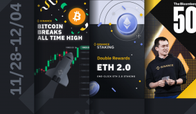 Binance Weekly Report: BTC at ATH, CZ in Bloomberg 50, Binance Supports ETH 2.0
