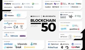 CB Insights Blockchain 50 lists US, UK and Switzerland as adoption hotbeds