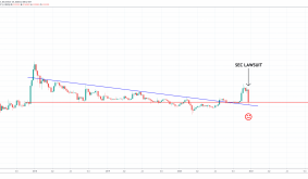 Heres Why The XRP Securities Suit Is Worse Than Past SEC Charges