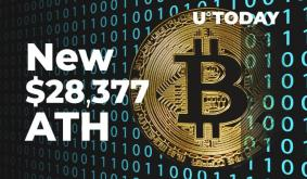 Key Factors That Drove Bitcoin to New $28,377 ATH Throughout 2020