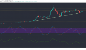 Tron, Augur, Maker Price Analysis: 16 January