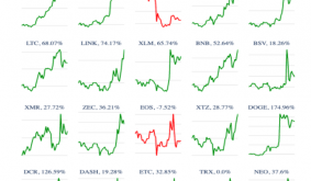 3 ways the next altcoin bull cycle will vastly differ from 2017s