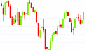 Bitcoin Faces Further Losses Before Rally Restarts, Say Analysts