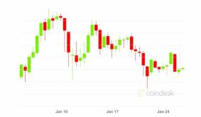 Market Wrap: Bitcoin Slips to $30.8K While Investors Plow BTC Back Into DeFi