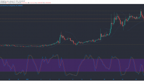 Monero, Aave, Enjin Price Analysis: 27 January