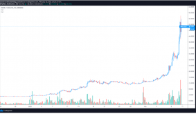 Avalanche (AVAX), Matic and Celo rally while Bitcoin price pulls back