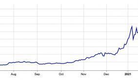 German Bitcoin ETN Reaches $1 Billion