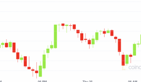 Bitcoin Climbs Back to $50K as Inflation Bugs Watch Bond Yields