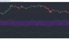 Ethereum, Bitcoin SV, VeChain Price Analysis: 01 March