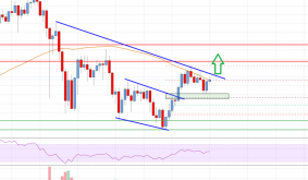 Bitcoin Price Analysis: BTC Could Rally If It Clears $50K