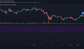 Litecoin, VeChain, Ontology Price Analysis: 03 March