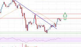 Litecoin (LTC) Price Analysis: Bullish Breakout Likely Above $200