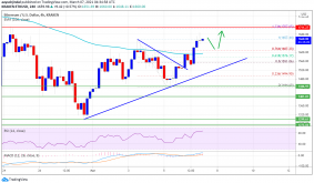Ethereum Climbs above $1,600, Why ETH Could Soon Test $1,720