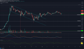 XRP, Bitcoin SV, Elrond Price Analysis: 13 March