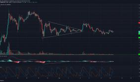 Bitcoin Cash, Algorand, Nano Price Analysis: 19 March