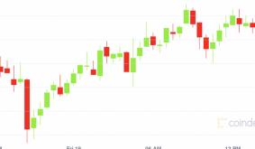 Market Wrap: Bitcoin Near $59K as Worries on Bond Yields Increase