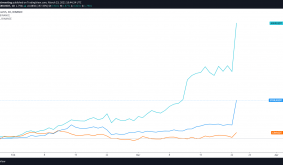 Coinbase listing effect reemerges as Ankr, Curve (CRV) and Storj rally