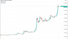 BitTorrent soars 30% to new all-time high, $5B market cap: What's behind the rally?