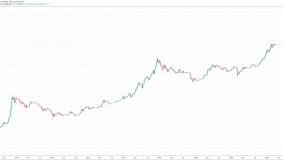 LA Real Estate Mogul Buys Bitcoin, Accepts BTC For Rent