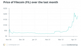 FIL on the rise: Filecoins upcoming production cut alters tokenomics