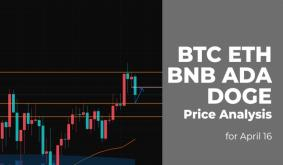 BTC, ETH, BNB, ADA and DOGE Price Analysis for April 16