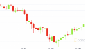Market Wrap: Bitcoin Near $62K, Recovers Slowly From Turkey Crypto Payment Ban; Dogecoin Jumps