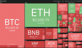 Data shows traders rushed to buy altcoins during Bitcoins dip to $50K
