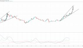 Litecoin Prepares For Fresh Bull Momentum As Alt Season Cements