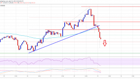 TA: Ethereum Trims Gains, Heres What Could Trigger A Fresh Rally