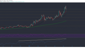 Chainlink, VeChain, Uniswap Price Analysis: 11 May
