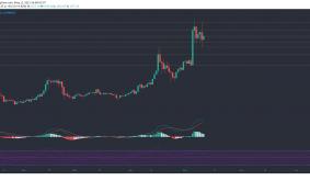 Polkadot, Cosmos, Bitcoin Cash Price Analysis: 11 May