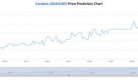 Analyst on Cardano: if an altcoin cant do this… theres no point in holding it